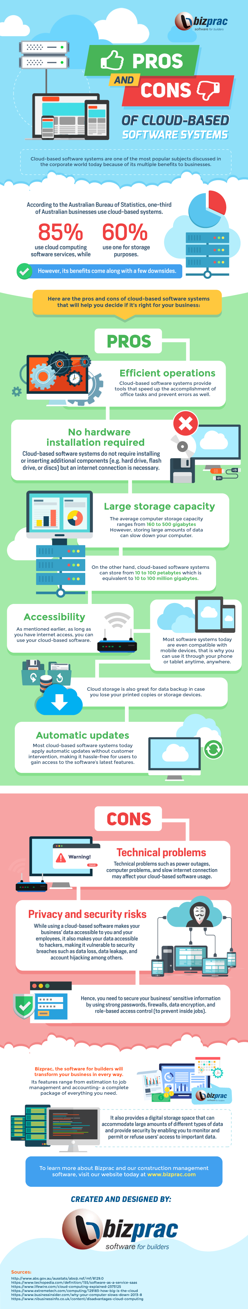 Pros and Cons of Cloud-Based Software Systems