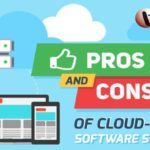 Pros & Cons of Cloud-Based Software Systems