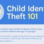 Blocking Child Identity Fraud