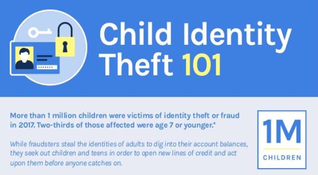 Blocking Child Identity Fraud