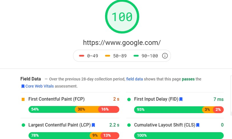 Google PageSpeed Insights SEO Tool