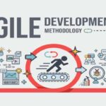 Agile Methodology for Mobile App Development