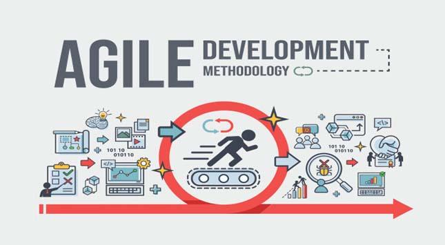 Agile Methodology for Mobile App Development
