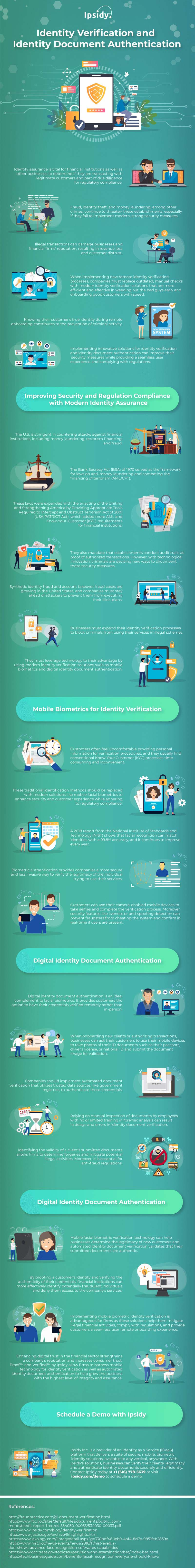 Identity Verification and Identity Document Authentication